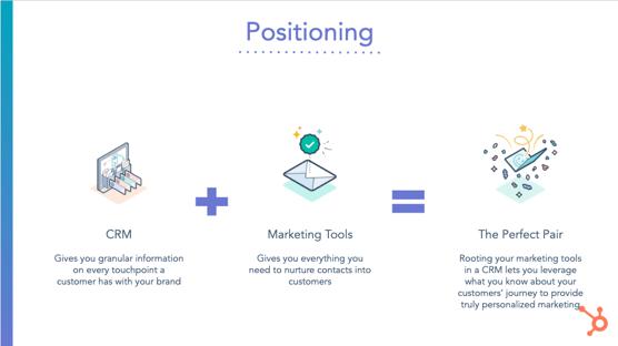 Free Marketing Tools Positioning